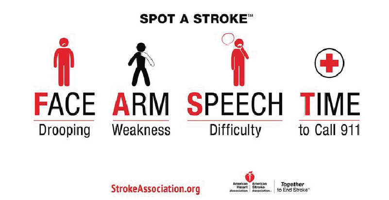 FAST – And, the First-Aid Tips for Stroke